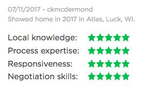 Ckmcdermong - Artandersonrealty
